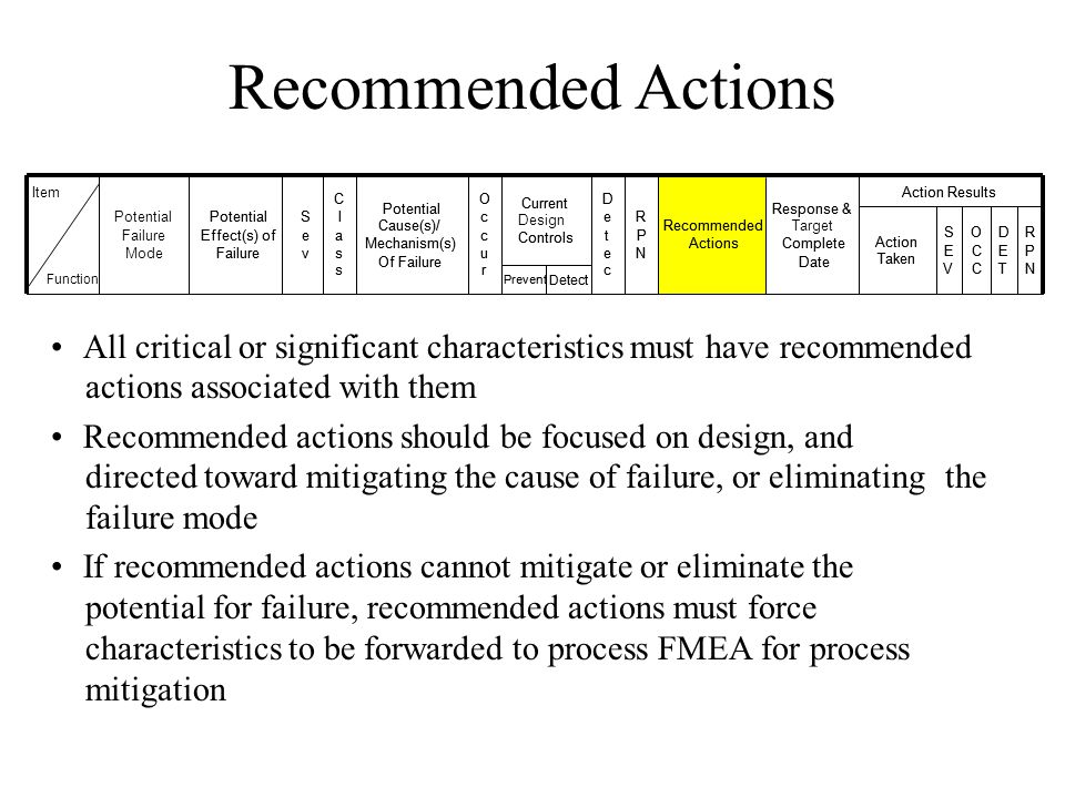 Recommended Actions Item. Action Results. Action Results. C. C. O. O. Current. Current. D.