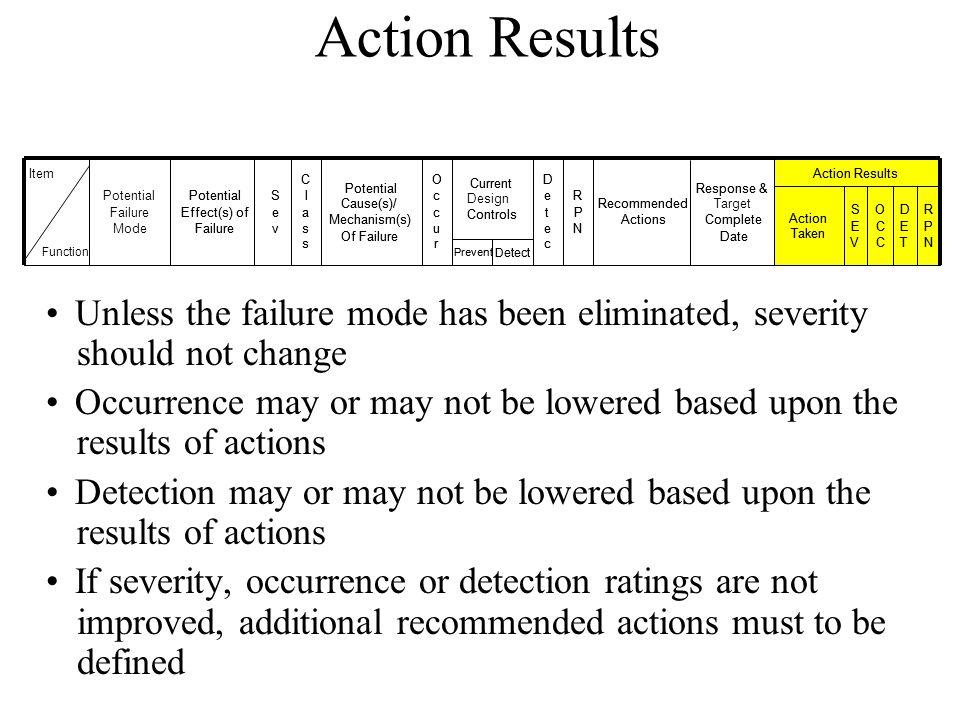 Action Results Item. Action Results. Action Results. C. C. O. O. Current. Current. D. D. Potential.