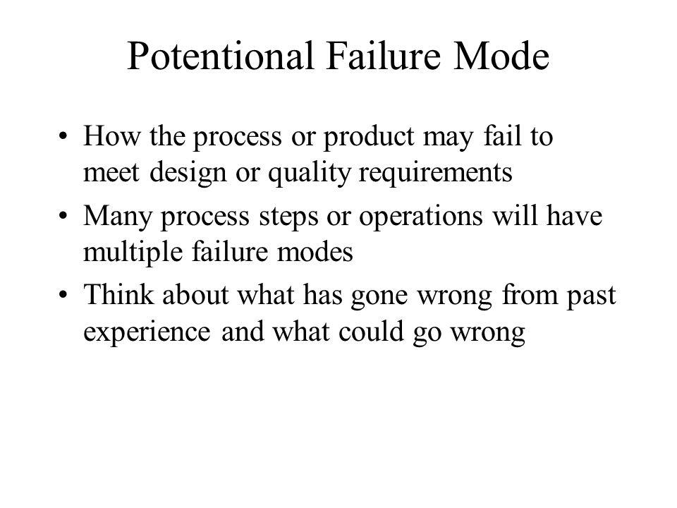 Potentional Failure Mode