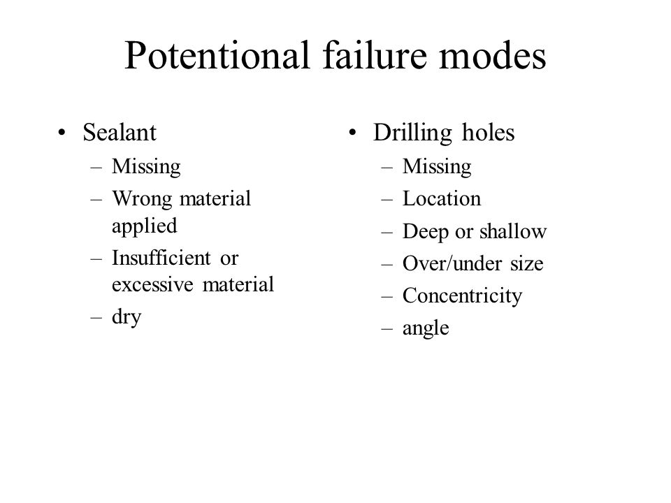 Potentional failure modes