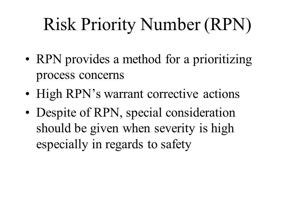 Risk Priority Number (RPN)