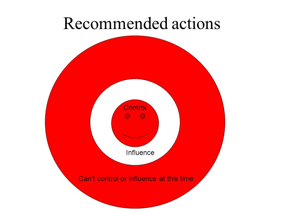 Recommended actions Control Influence