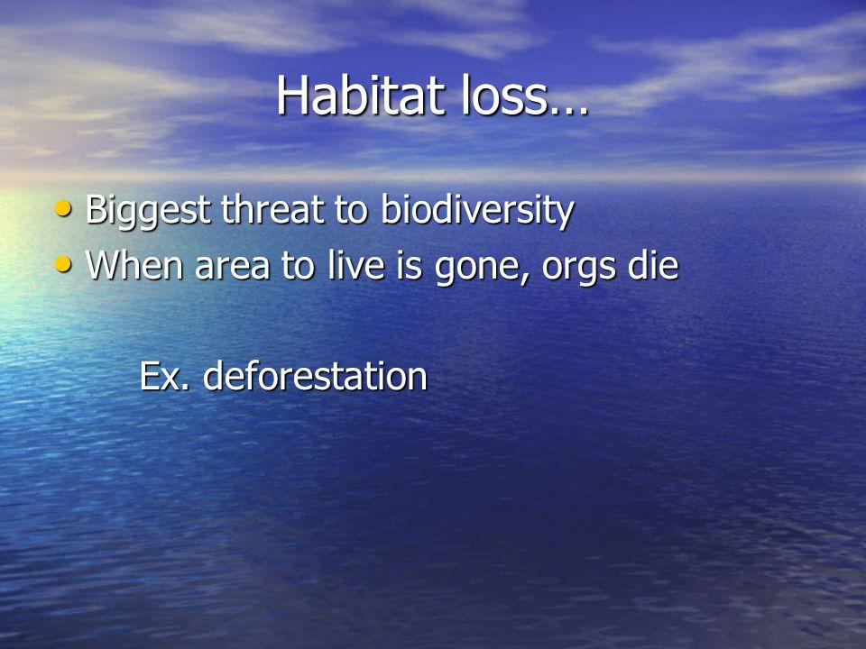 Habitat loss… Biggest threat to biodiversity
