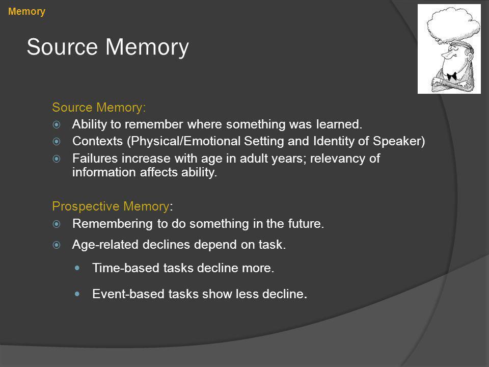 Source Memory Source Memory: