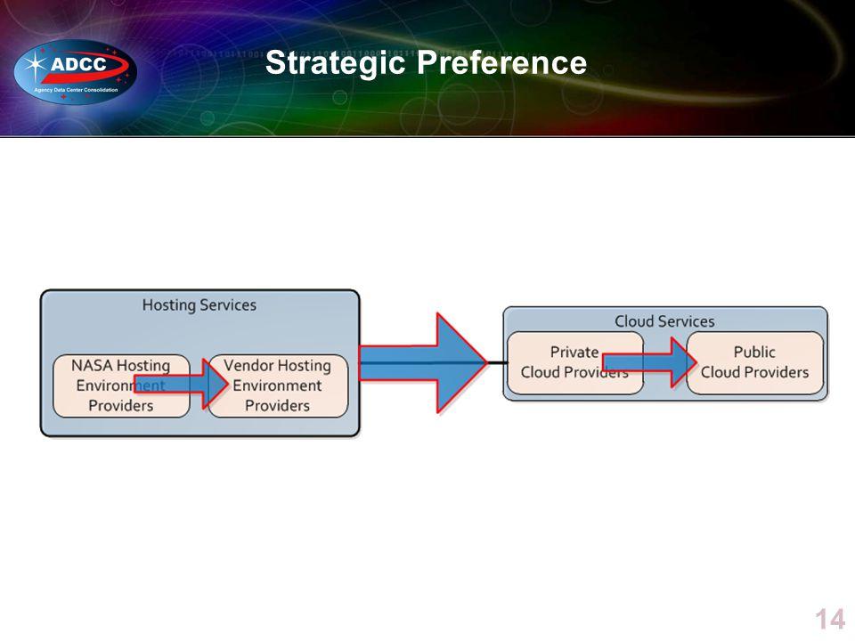 Strategic Preference