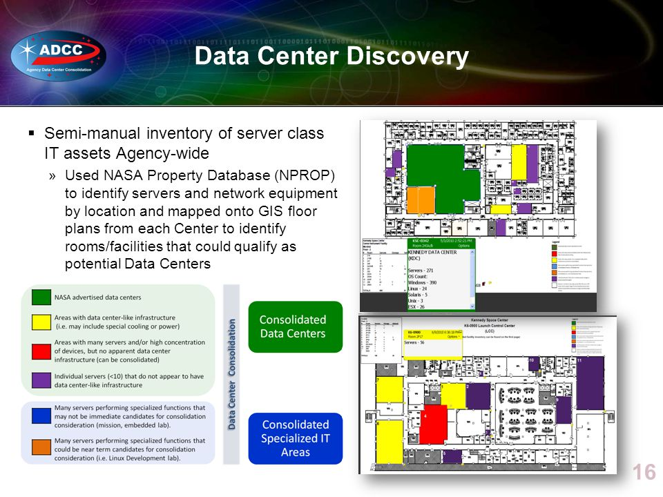 Data Center Discovery Semi-manual inventory of server class IT assets Agency-wide.