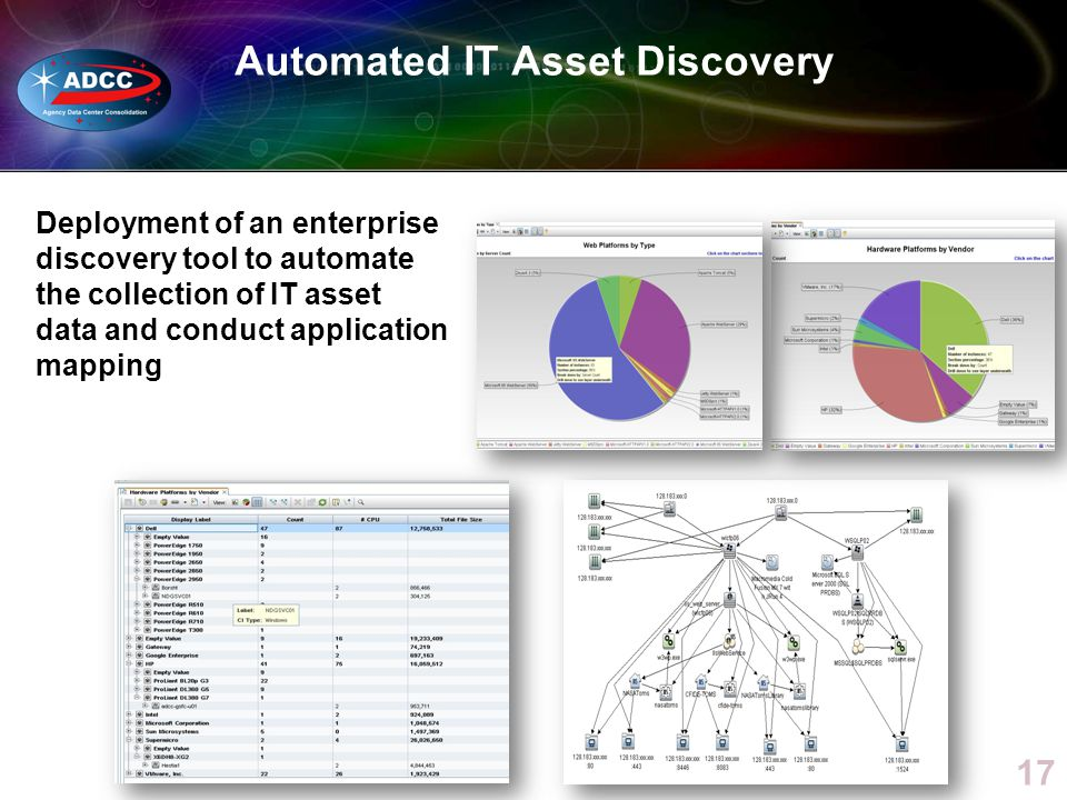 Automated IT Asset Discovery