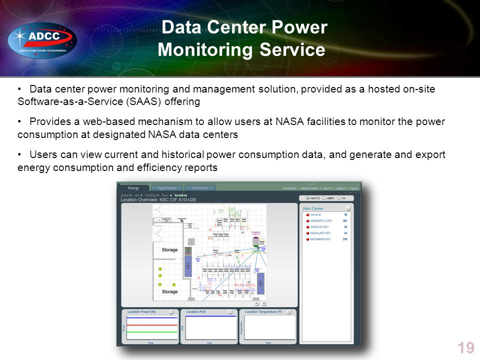 Data Center Power Monitoring Service