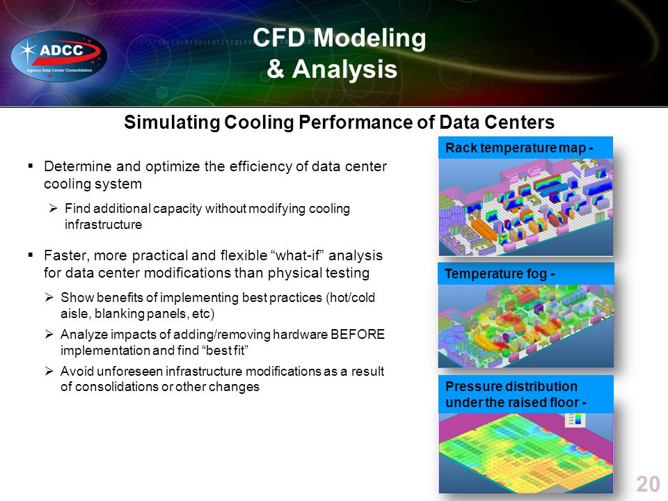Simulating Cooling Performance of Data Centers