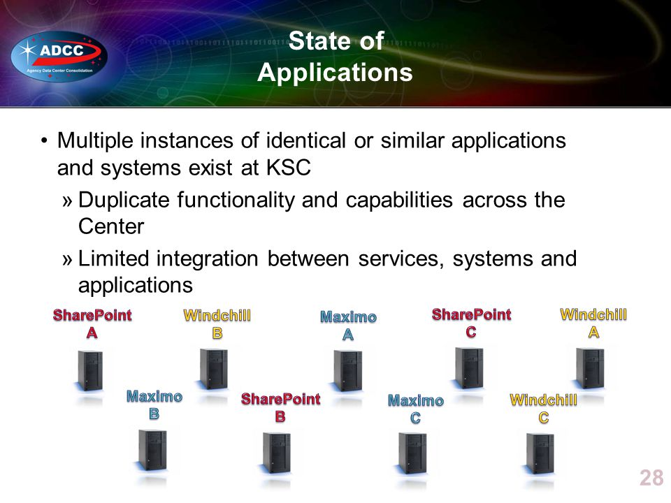 State of Applications Multiple instances of identical or similar applications and systems exist at KSC.