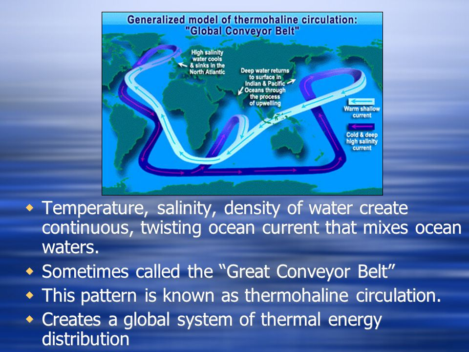 Temperature, salinity, density of water create continuous, twisting ocean current that mixes ocean waters.