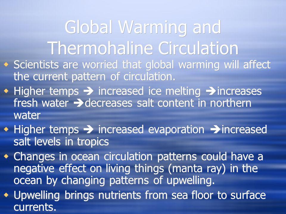 Global Warming and Thermohaline Circulation