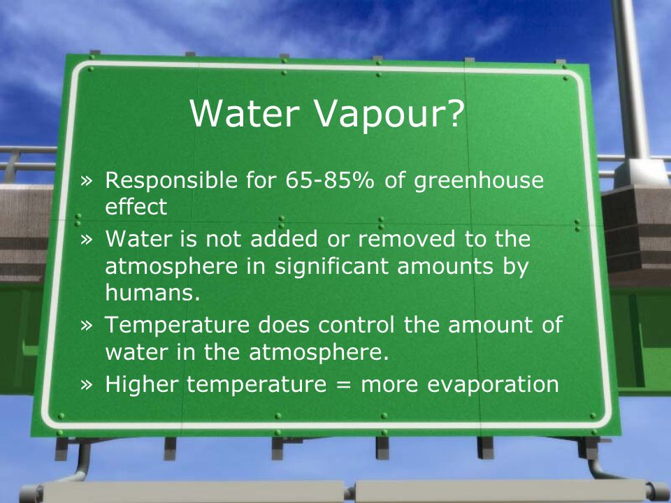 Water Vapour Responsible for 65-85% of greenhouse effect
