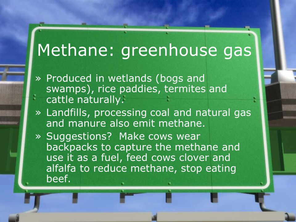 Methane: greenhouse gas