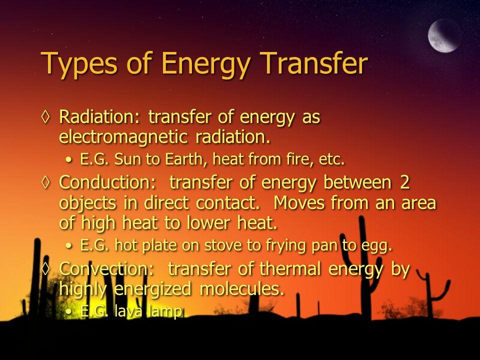 Types of Energy Transfer