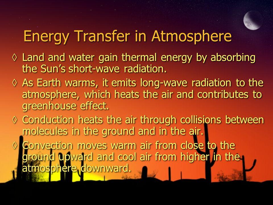 Energy Transfer in Atmosphere