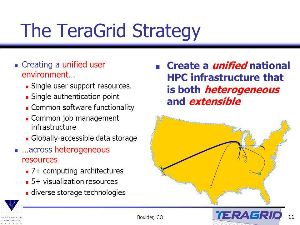 The TeraGrid Strategy Creating a unified user environment… Single user support resources. Single authentication point.