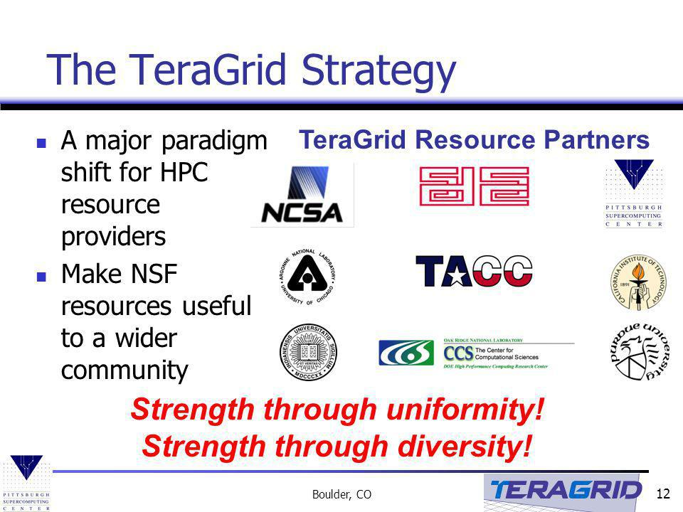 The TeraGrid Strategy Strength through uniformity!