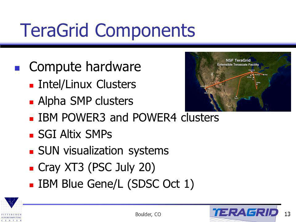 TeraGrid Components Compute hardware Intel/Linux Clusters