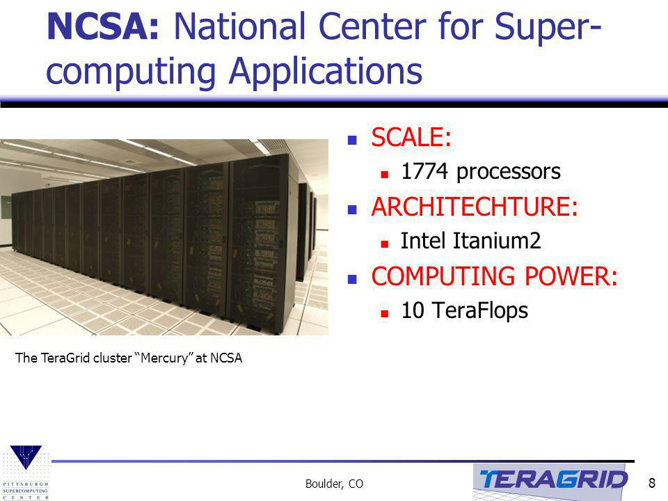 NCSA: National Center for Super-computing Applications