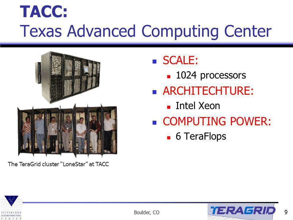 TACC: Texas Advanced Computing Center