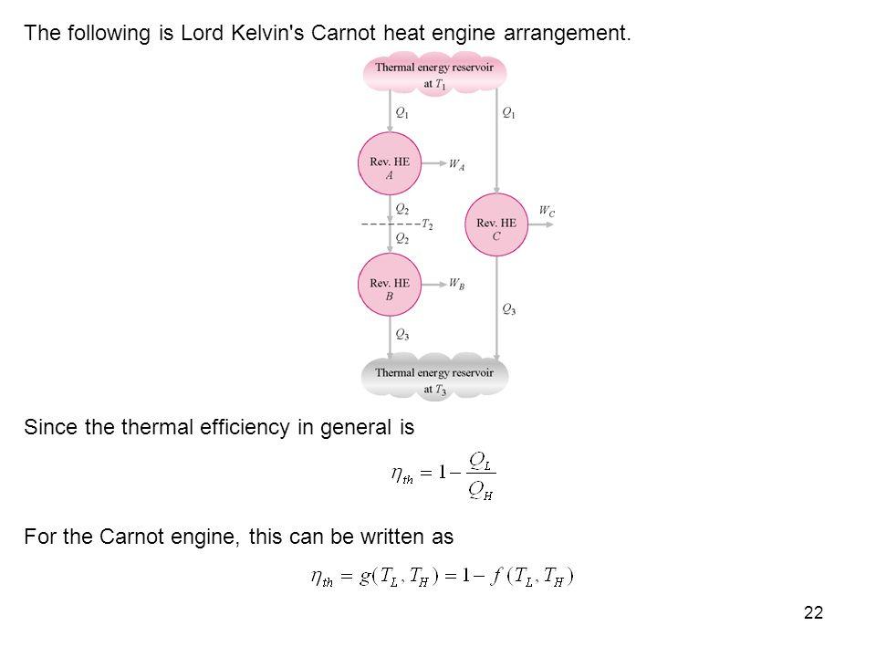 The following is Lord Kelvin s Carnot heat engine arrangement.