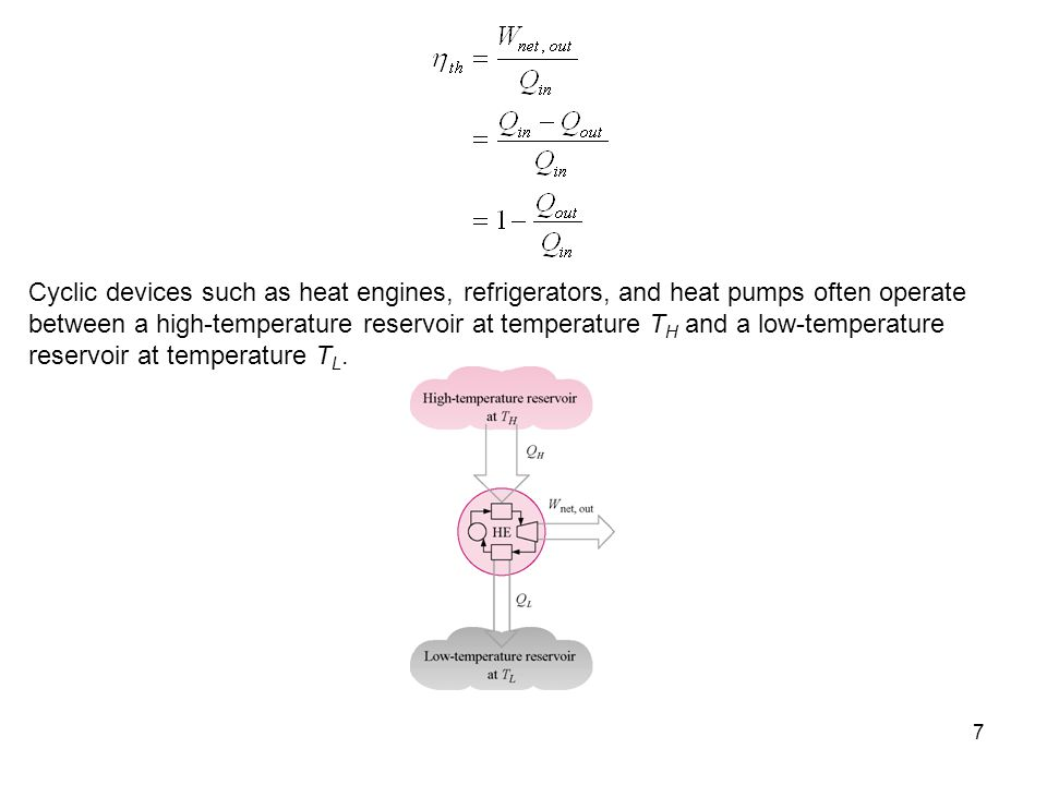 Cyclic devices such as heat engines, refrigerators, and heat pumps often operate between a high-temperature reservoir at temperature TH and a low-temperature reservoir at temperature TL.