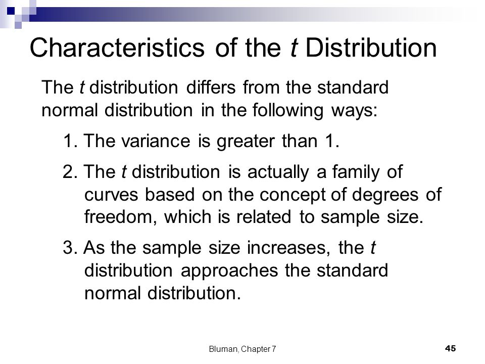 Characteristics of the t Distribution