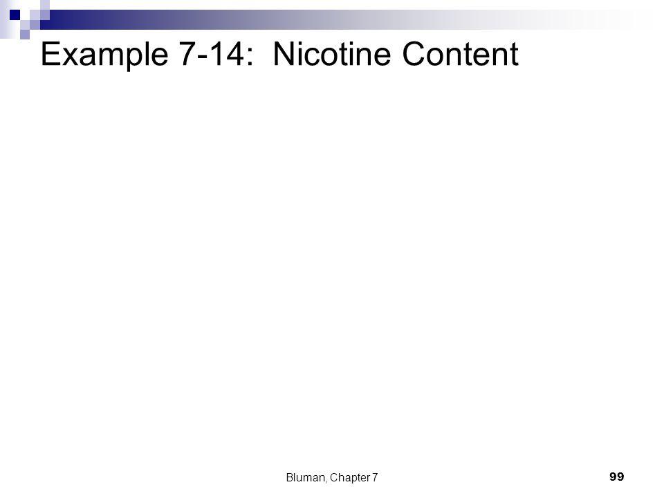 Example 7-14: Nicotine Content