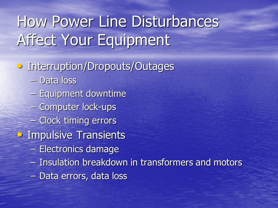 How Power Line Disturbances Affect Your Equipment