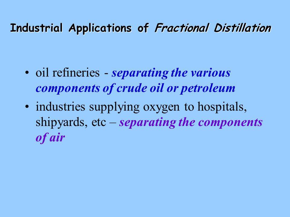 Industrial Applications of Fractional Distillation