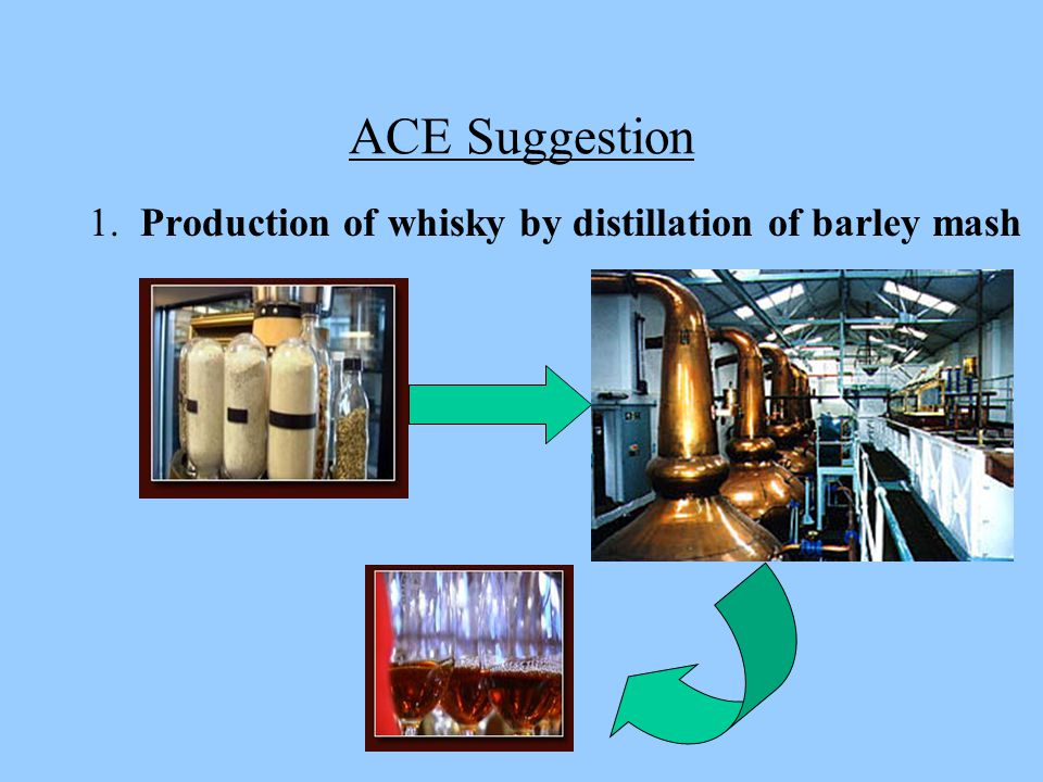 ACE Suggestion 1. Production of whisky by distillation of barley mash