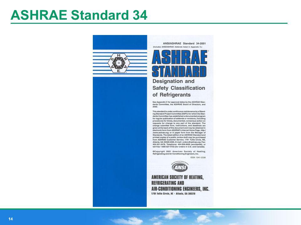 ASHRAE Standard 34