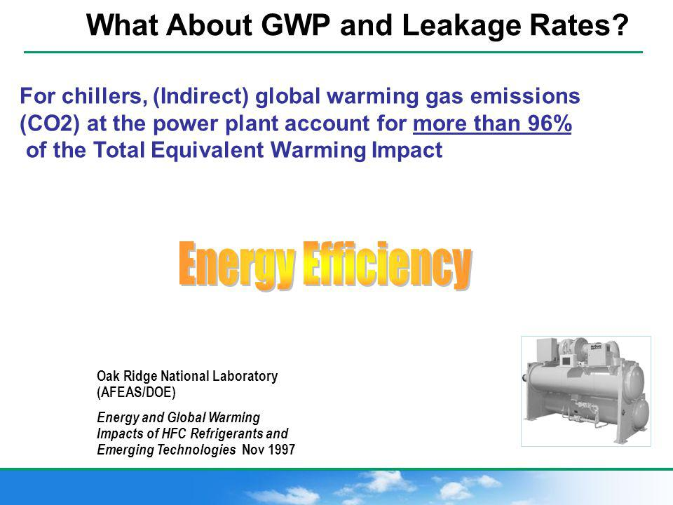 Energy Efficiency What About GWP and Leakage Rates