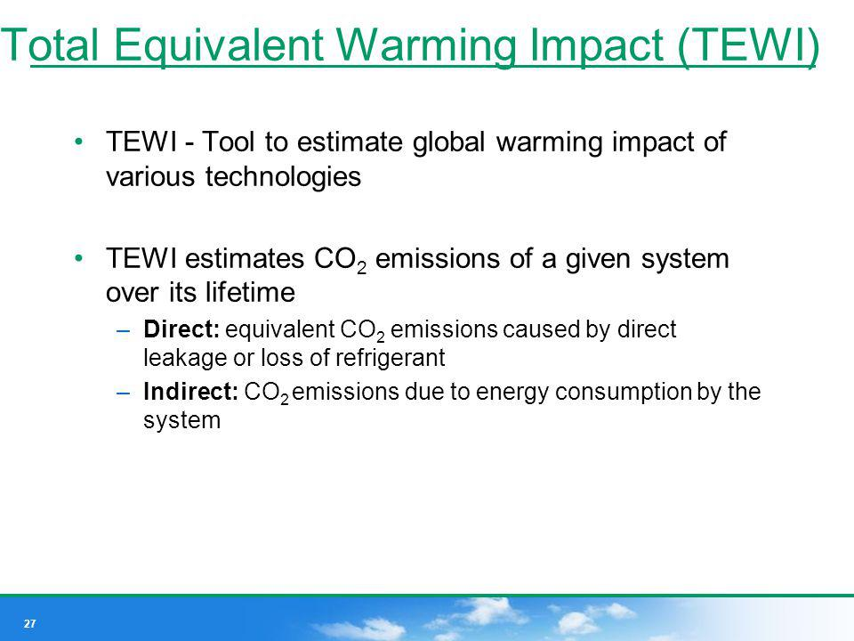 Total Equivalent Warming Impact (TEWI)