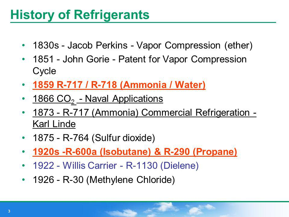 History of Refrigerants