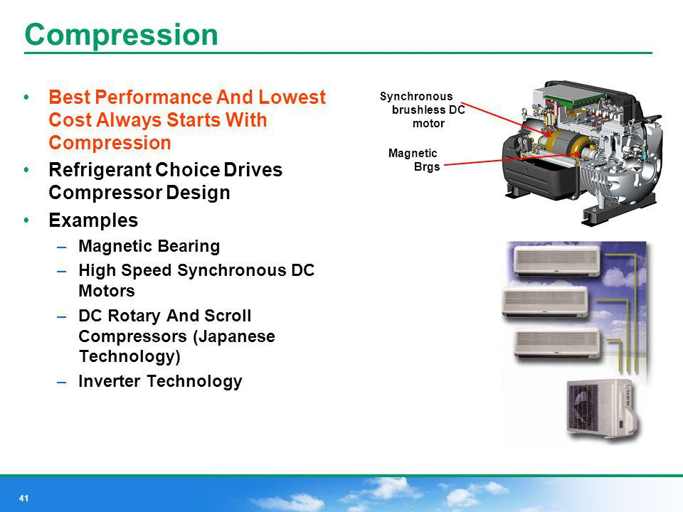 Synchronous brushless DC motor