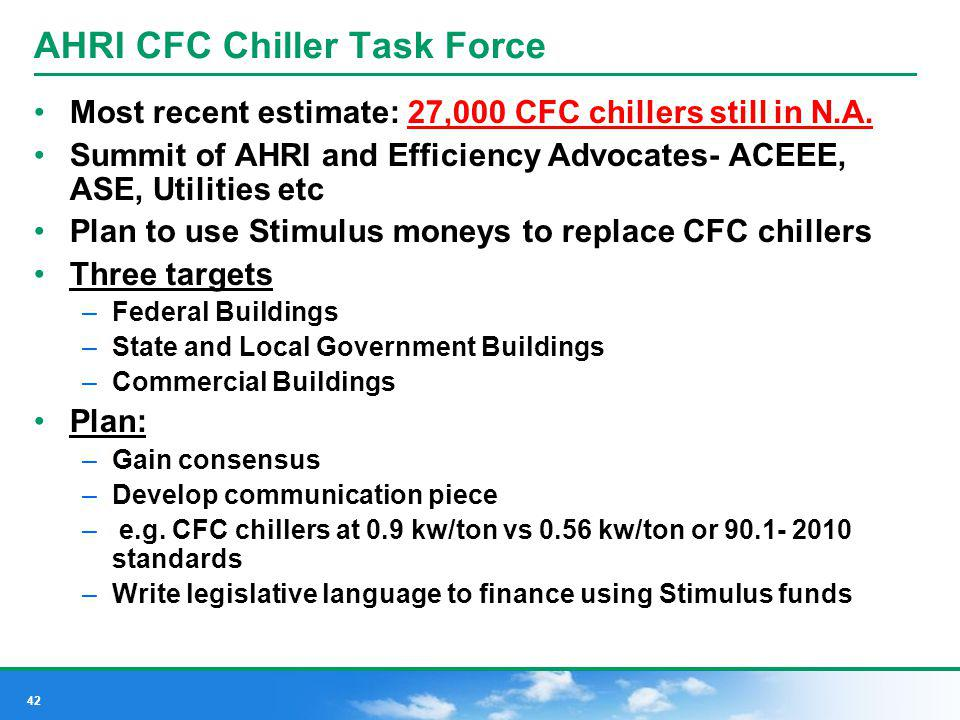 AHRI CFC Chiller Task Force