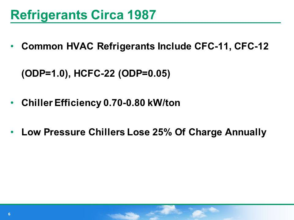 Refrigerants Circa 1987 Common HVAC Refrigerants Include CFC-11, CFC-12 (ODP=1.0), HCFC-22 (ODP=0.05)