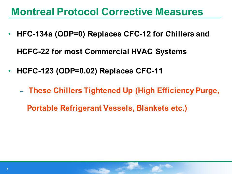 Montreal Protocol Corrective Measures
