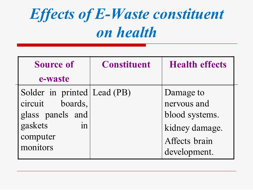 Effects of E-Waste constituent on health