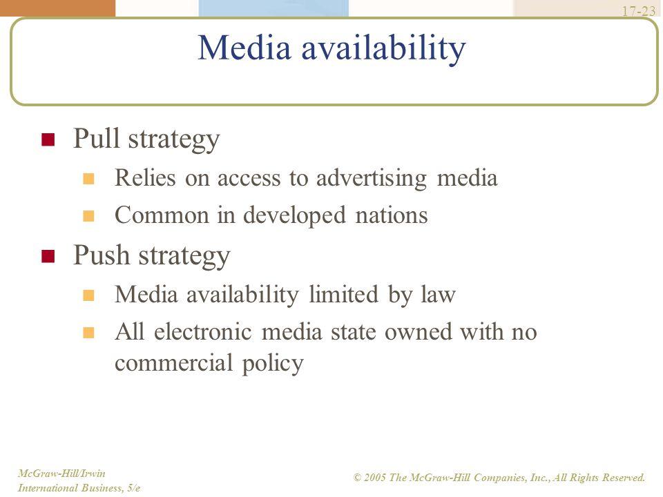Media availability Pull strategy Push strategy