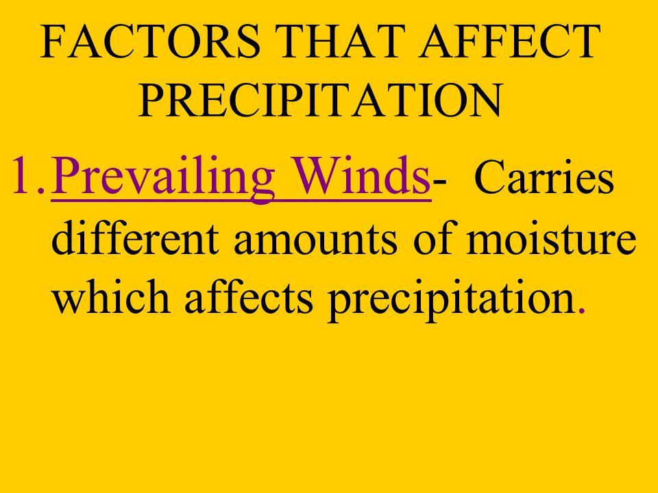 FACTORS THAT AFFECT PRECIPITATION