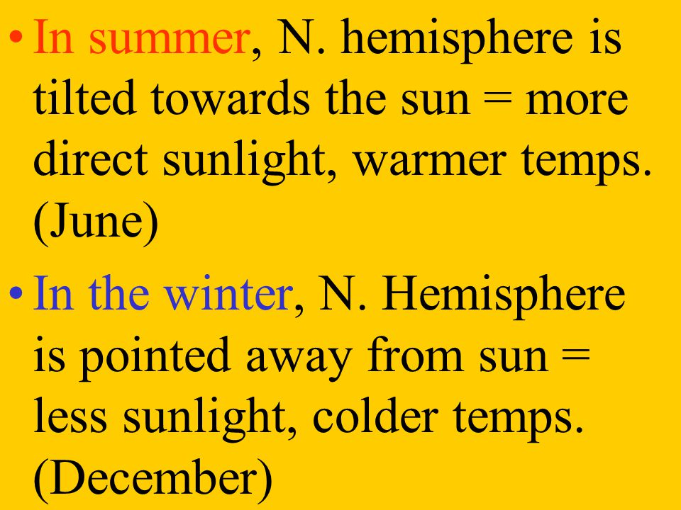 In summer, N. hemisphere is tilted towards the sun = more direct sunlight, warmer temps. (June)
