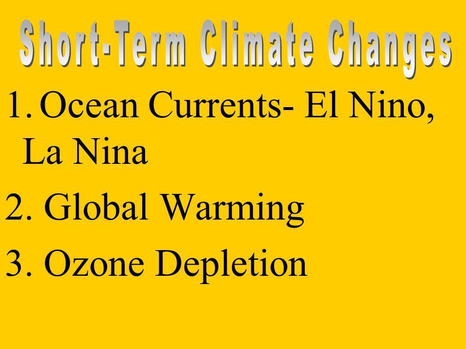 Short-Term Climate Changes
