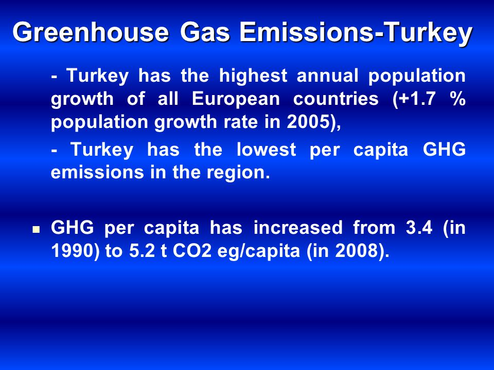 Greenhouse Gas Emissions-Turkey