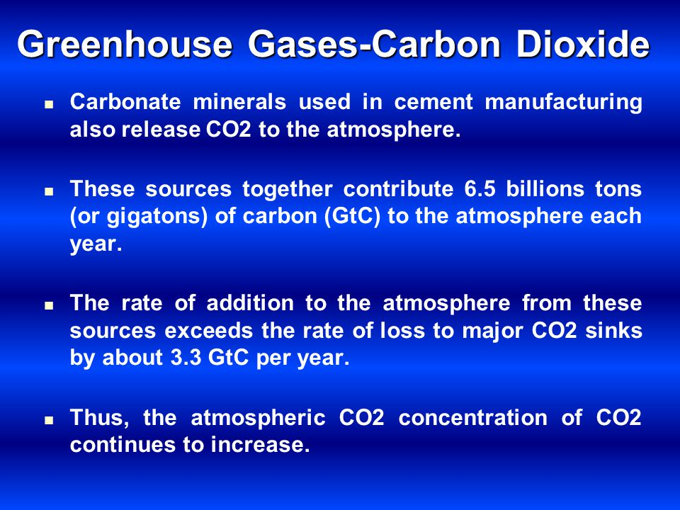 Greenhouse Gases-Carbon Dioxide