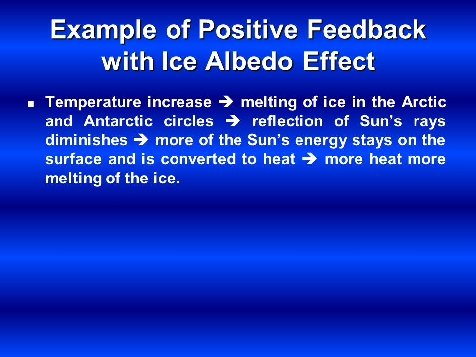 Example of Positive Feedback with Ice Albedo Effect