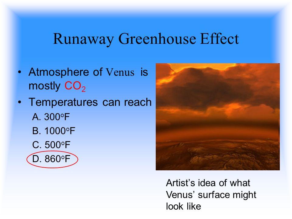 Runaway Greenhouse Effect