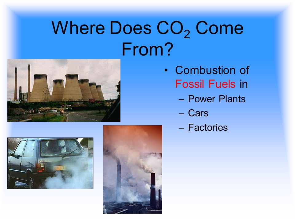 Where Does CO2 Come From Combustion of Fossil Fuels in Power Plants